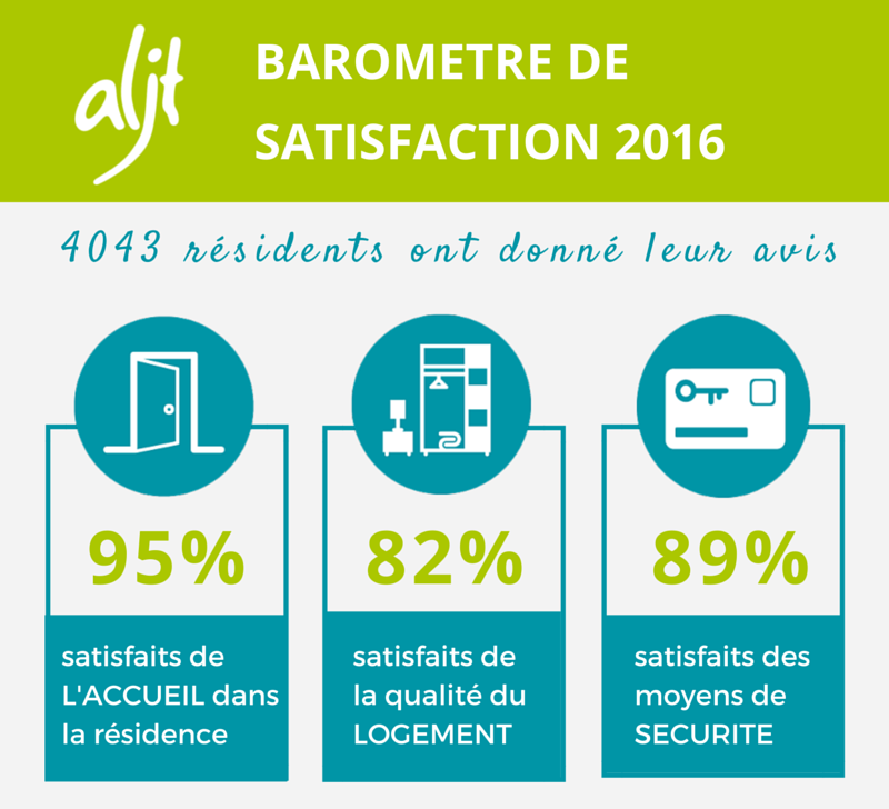 Barometre2016_infographie1_PRINCIPALE